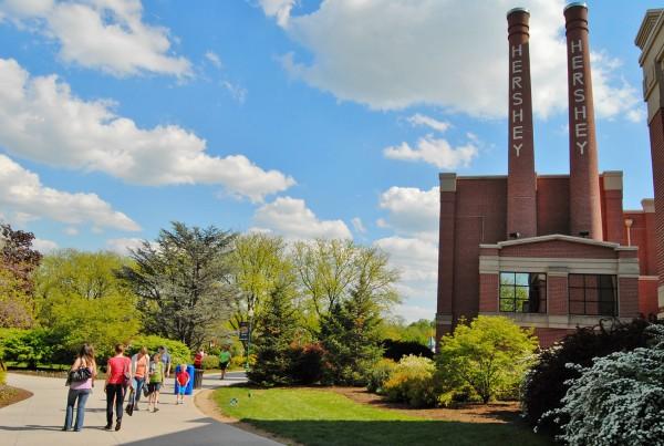 Tour Hershey Park Factory